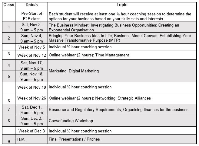 course schedule canberra bsb42615 Nov 2018